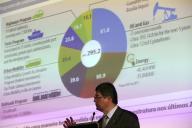 Levy diz que conceder incentivos a empresas gera incerteza jurídica