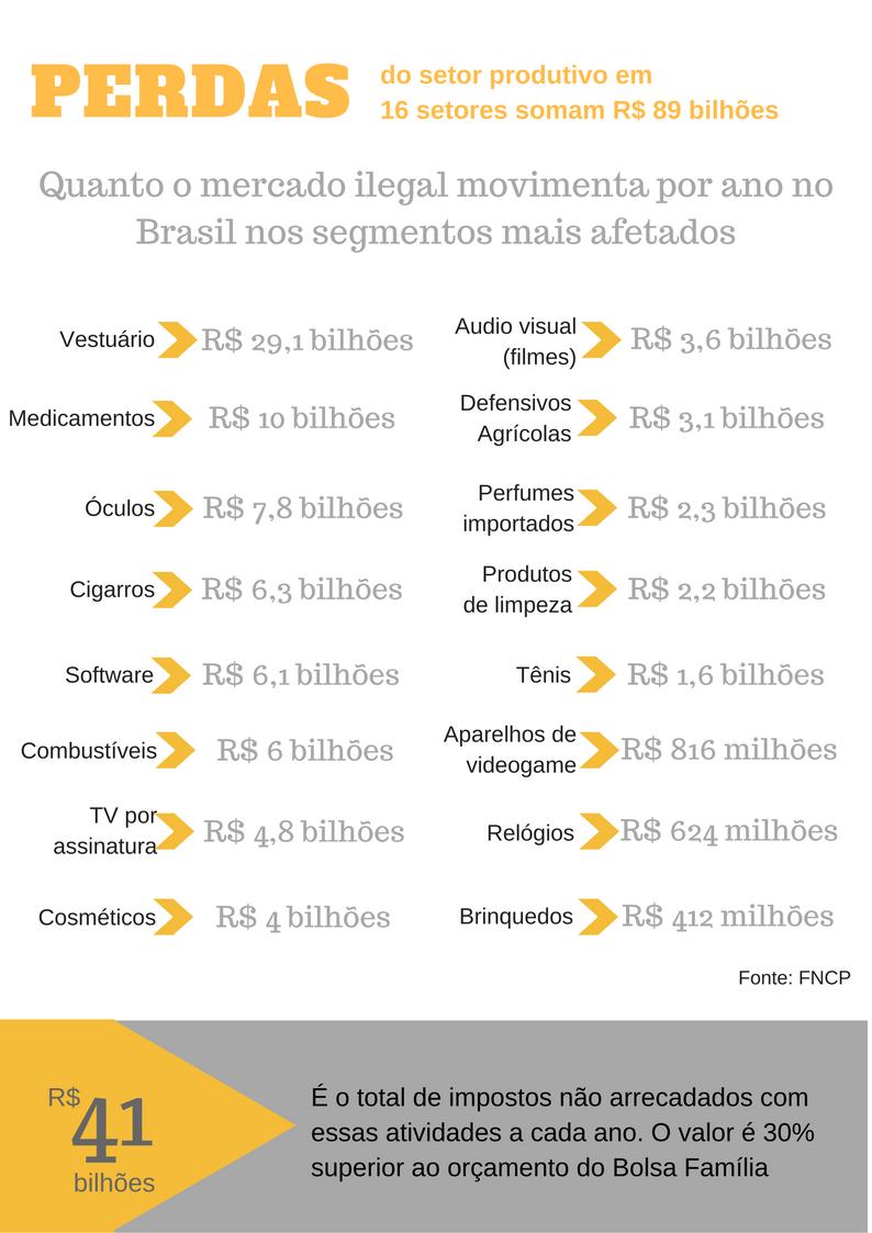 ML SÃO PAULO PERDAS