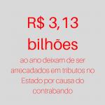 R$ 3,13 bilhões