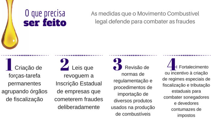 medidas combustivel legal 1